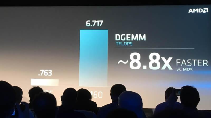 AMD-Vega-20